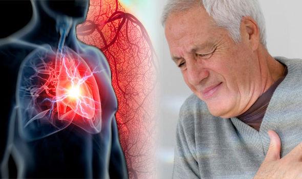 Heart Disease Is a Major Killer If You Have Diabetes